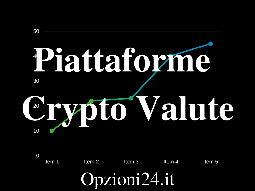 Iq option recenzioni